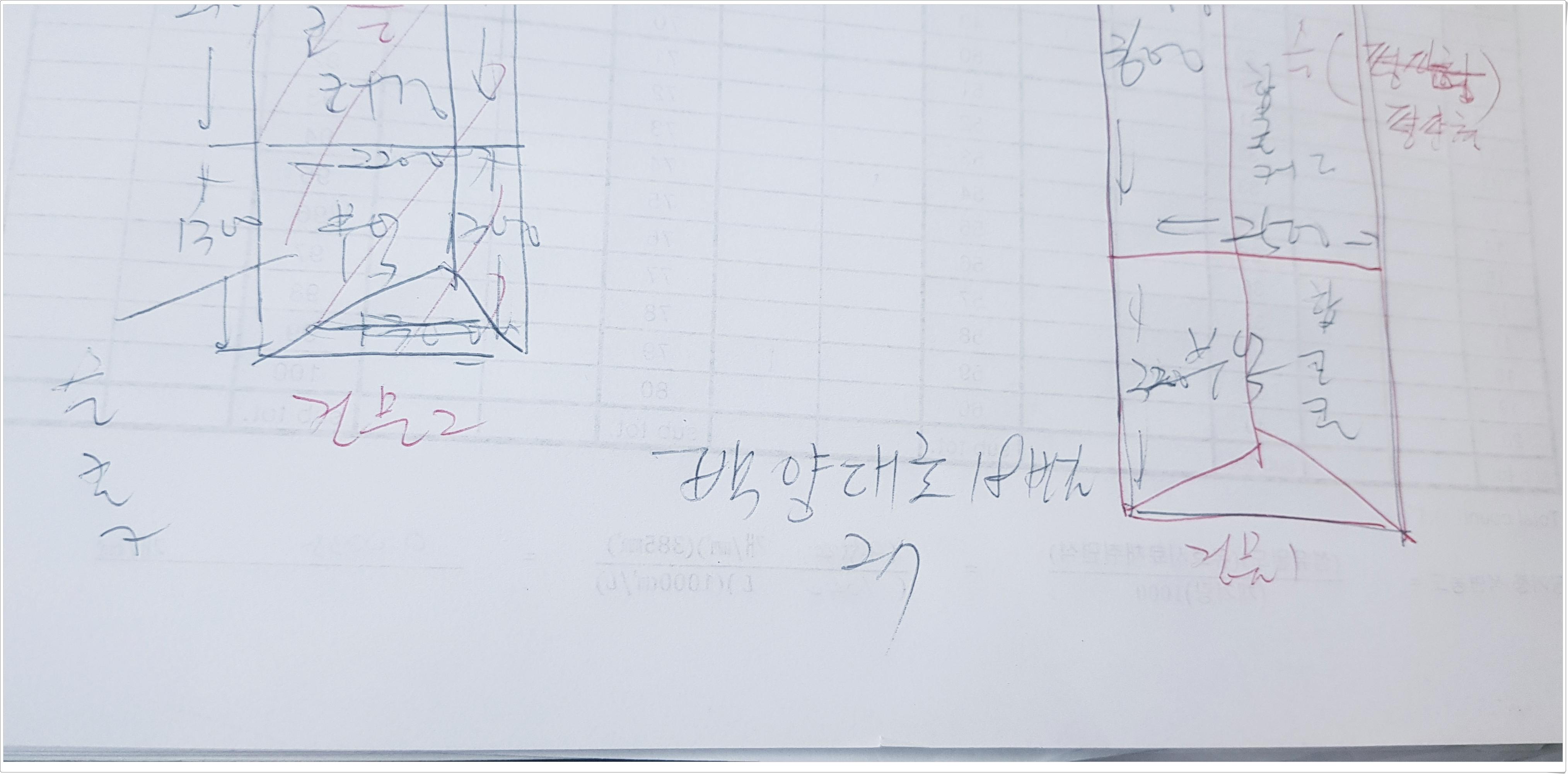 18 번째 사진 단독주택 에  연면적 ㎡ 부산 백양대로 주택 석면조사 현장